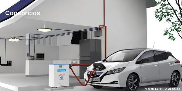 Unifisa lança primeiro consórcio de carros elétricos no país